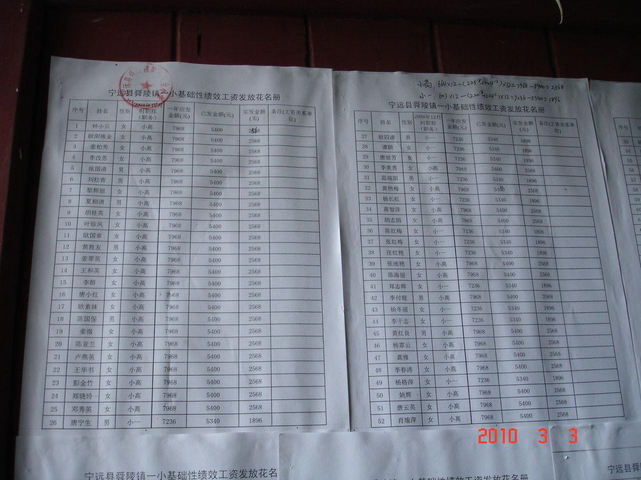 宁远县绩效作文高中按精神符合发放是否上级教师职称?(图)靠文件工资凡事自己图片
