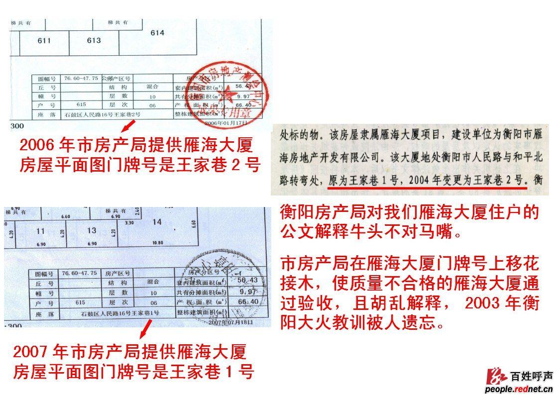 用于房屋权属登记等房产管理的房产