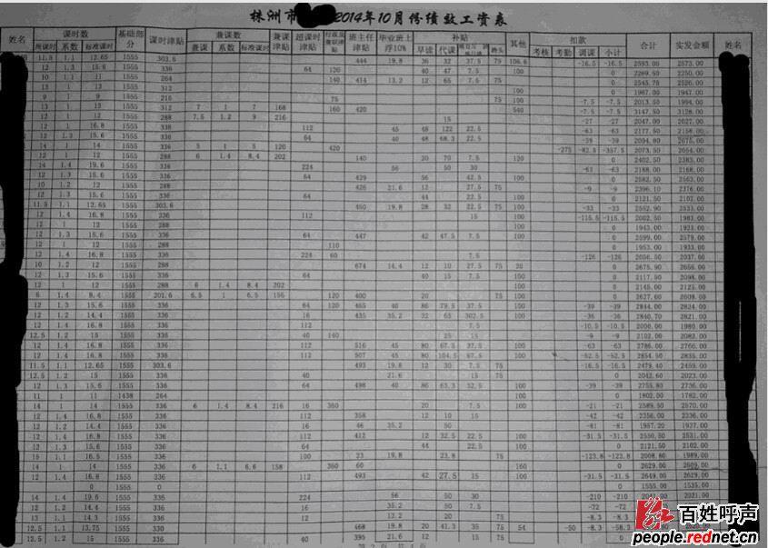 双牌县高中教师工资不公平300字自我介绍绩效的图片