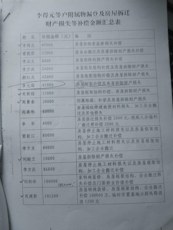 娄星区原甘子居委会居民诉赔偿款至今被村支书争抢,十年了